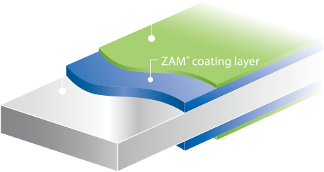 ZAM deposit, chemical conversion coating, steel plate characteristics